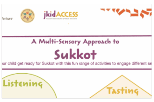 """A screenshot of a PDF titled """"A Multi-Sensory Approach to Sukkot"""" with cut-off shapes underneath labeled """"Listening"""" and """"Tasting."""""""