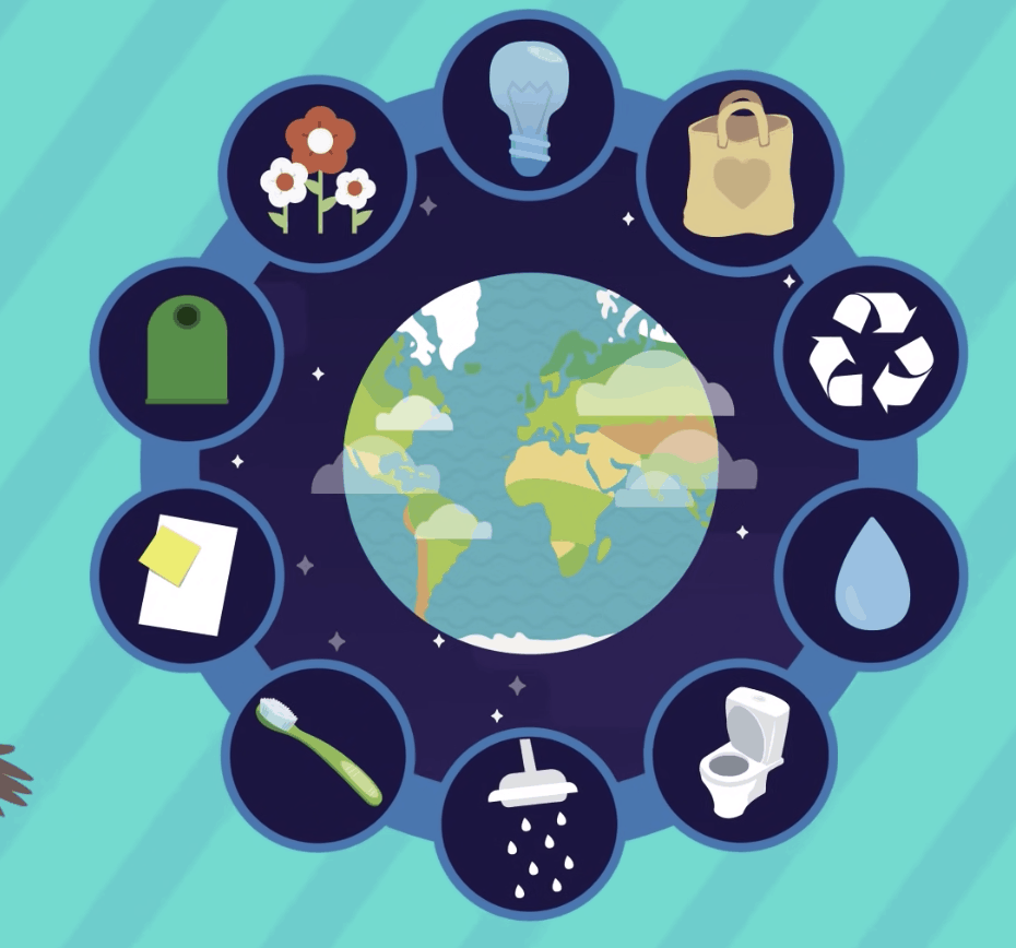 A n image of the earth surrounded by ten icons: a lightbulb, a reusable tote bag, the recycling icon, a drop of water, a toilet, a shower head, a toothbrush, a piece of paper, a recycling bin, and flowers.